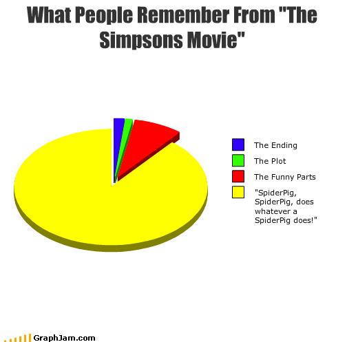 SimpsonsMovieGraph