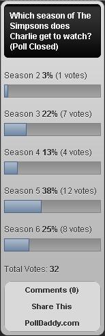 Season 5 Poll