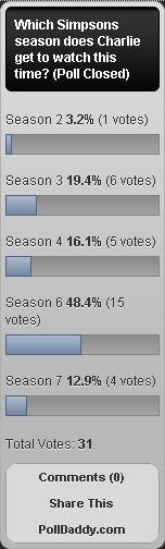 Season 6 Poll