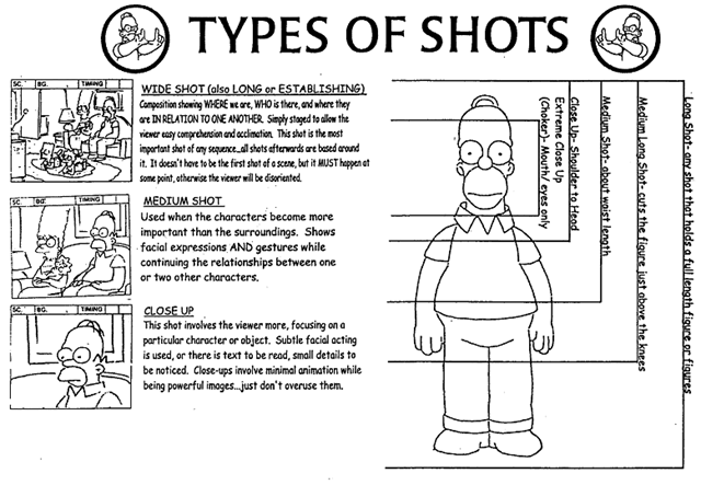 Storyboarding The Simpsons Way | Dead Homer Society