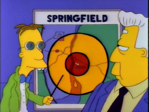 Homer Defined1
