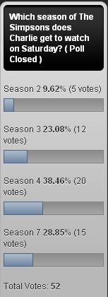 Season 4 Poll
