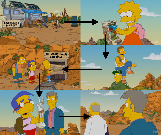 how to use simpsons rule