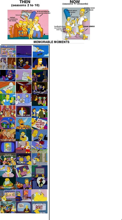 Simpsons Then and Now2